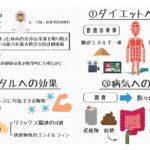 【半日断食】ファスティングの驚きの効果とやり方を紹介!(16時間断食)